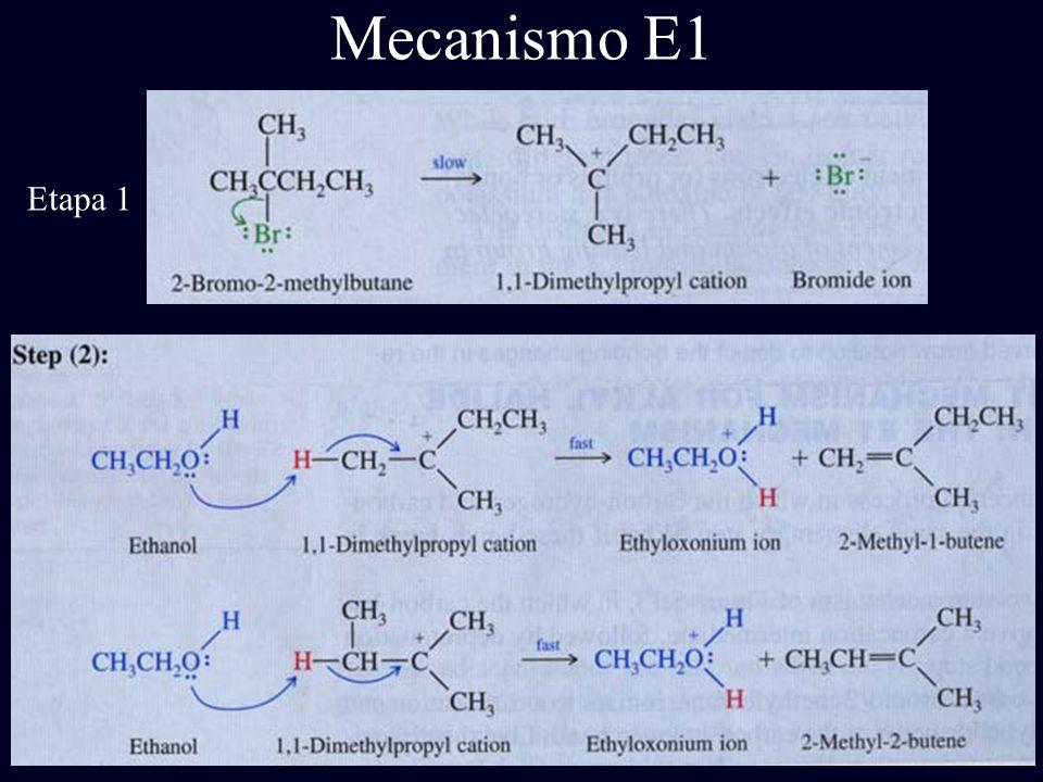 Mecanismo E1 Etapa 1 Etapa 2