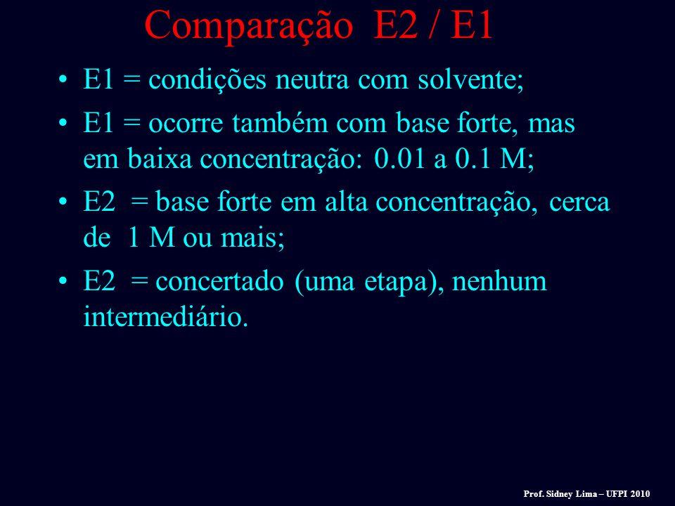 Comparação E2 / E1 E1 = condições neutra com solvente;