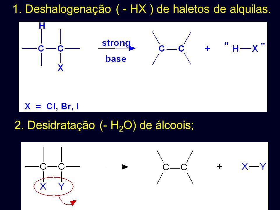 1. Deshalogenação ( - HX ) de haletos de alquilas.