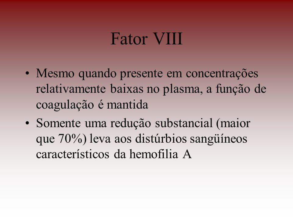 Fator VIII Mesmo quando presente em concentrações relativamente baixas no plasma, a função de coagulação é mantida.