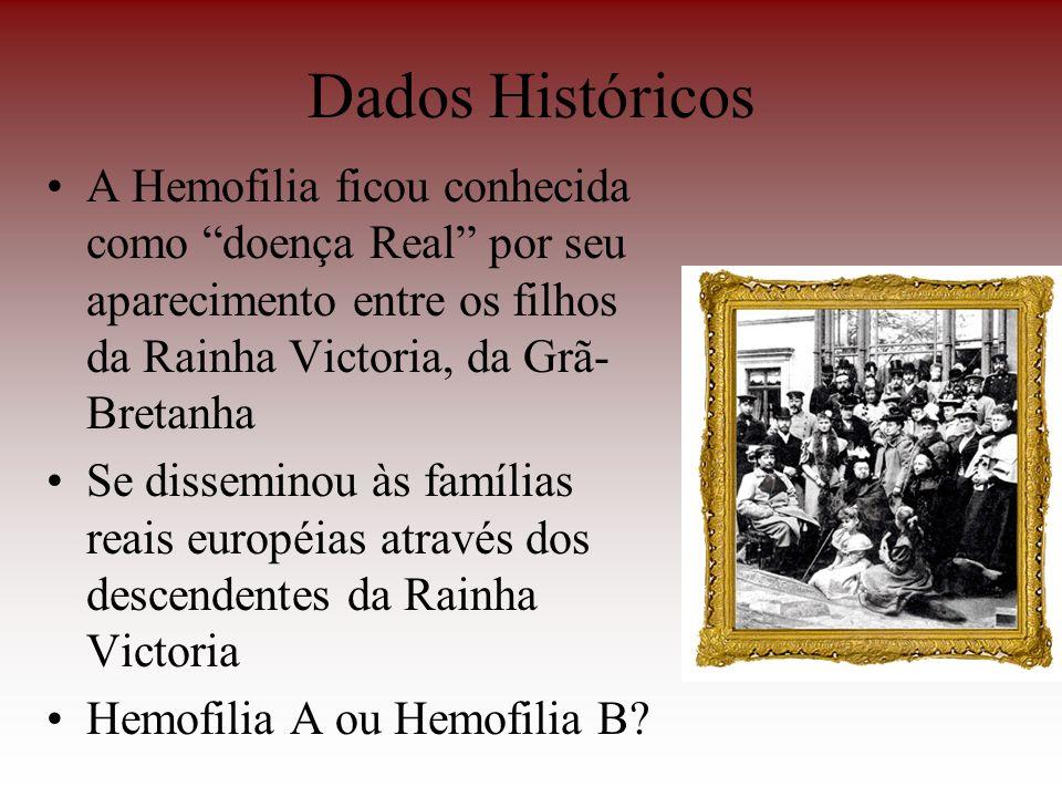 Dados Históricos A Hemofilia ficou conhecida como doença Real por seu aparecimento entre os filhos da Rainha Victoria, da Grã-Bretanha.