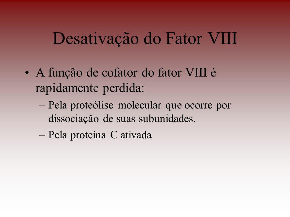 Desativação do Fator VIII