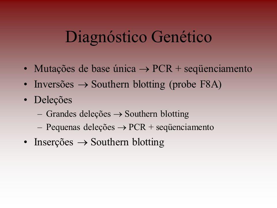 Diagnóstico Genético Mutações de base única  PCR + seqüenciamento