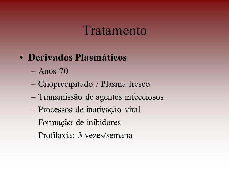 Tratamento Derivados Plasmáticos Anos 70