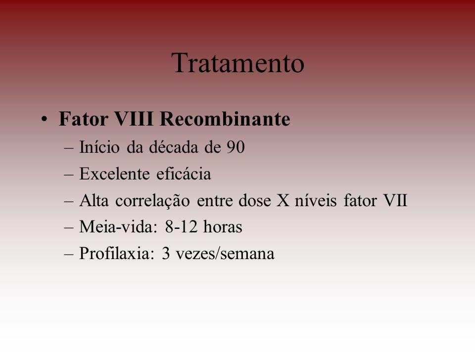 Tratamento Fator VIII Recombinante Início da década de 90