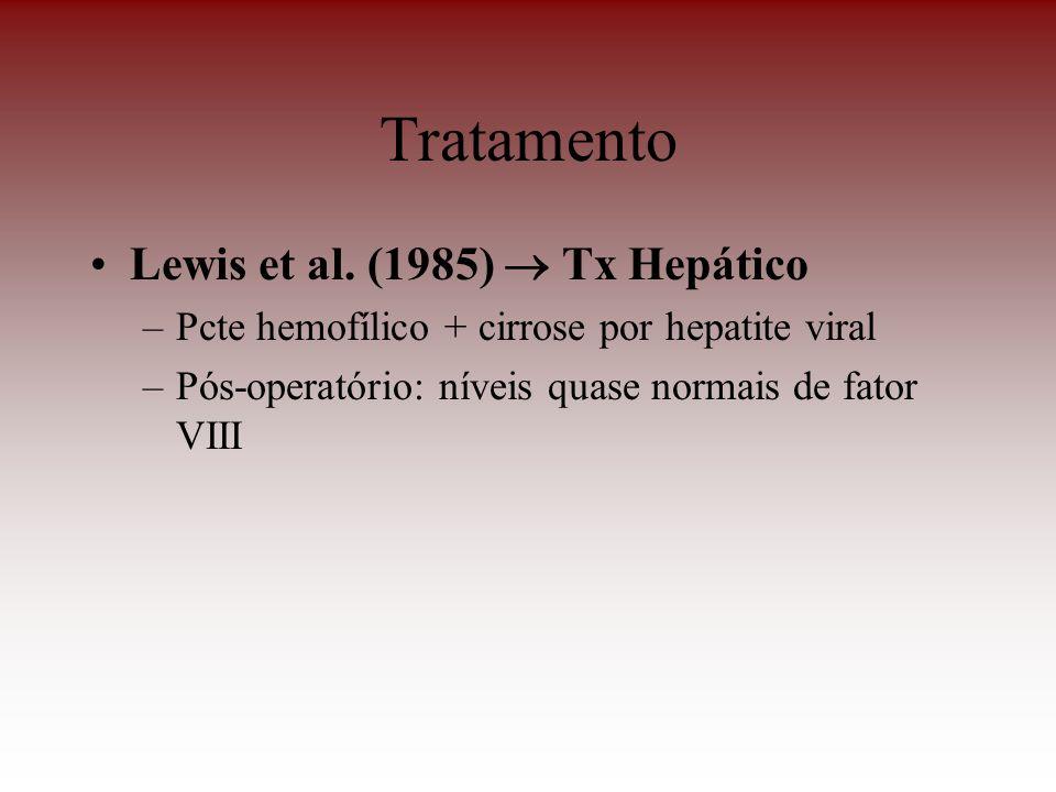 Tratamento Lewis et al. (1985)  Tx Hepático