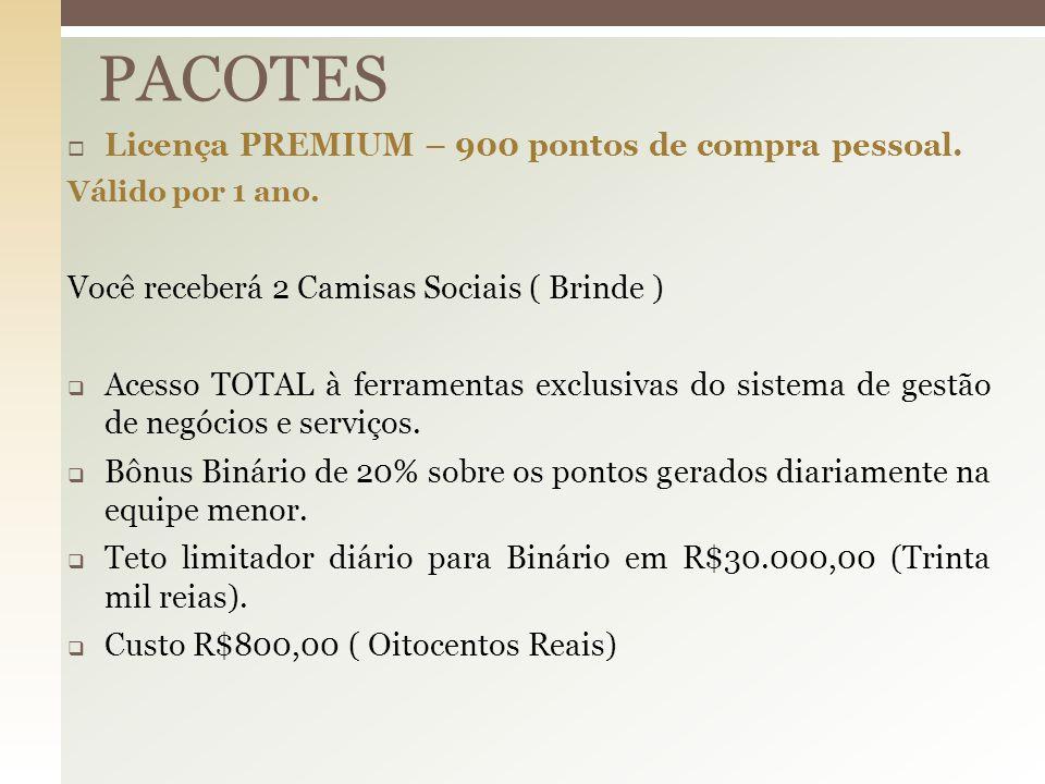 PACOTES Licença PREMIUM – 900 pontos de compra pessoal.