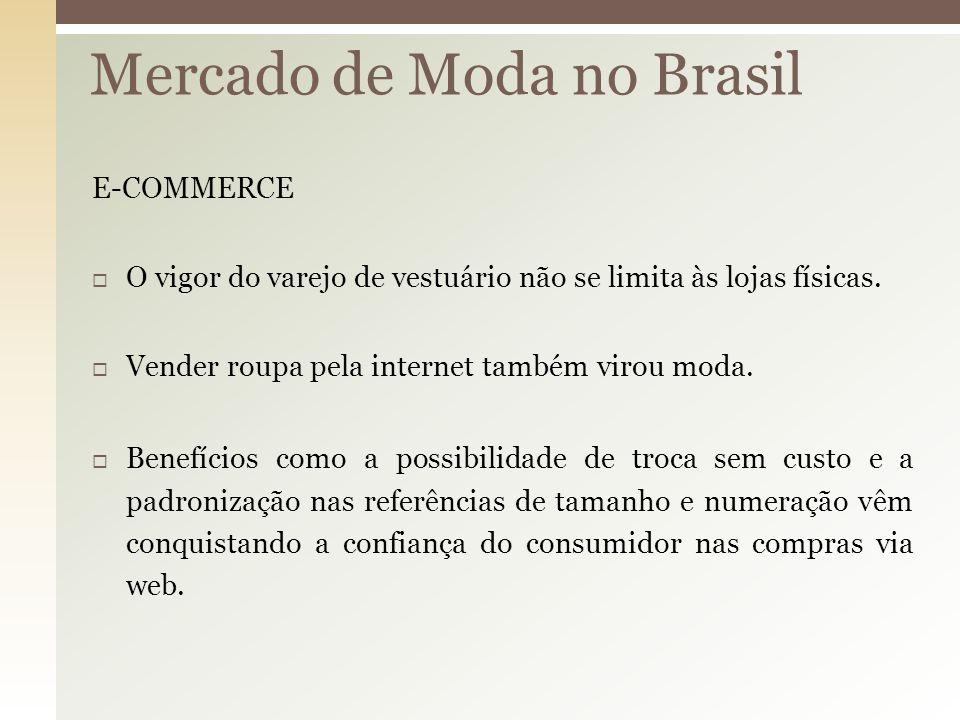 Mercado de Moda no Brasil