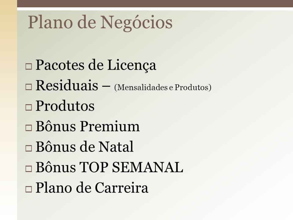 Plano de Negócios Pacotes de Licença