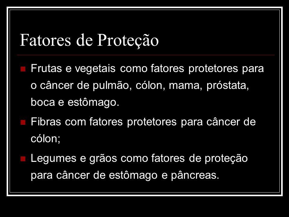 Fatores de ProteçãoFrutas e vegetais como fatores protetores para o câncer de pulmão, cólon, mama, próstata, boca e estômago.