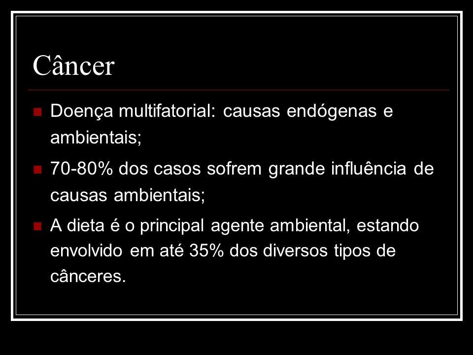 Câncer Doença multifatorial: causas endógenas e ambientais;