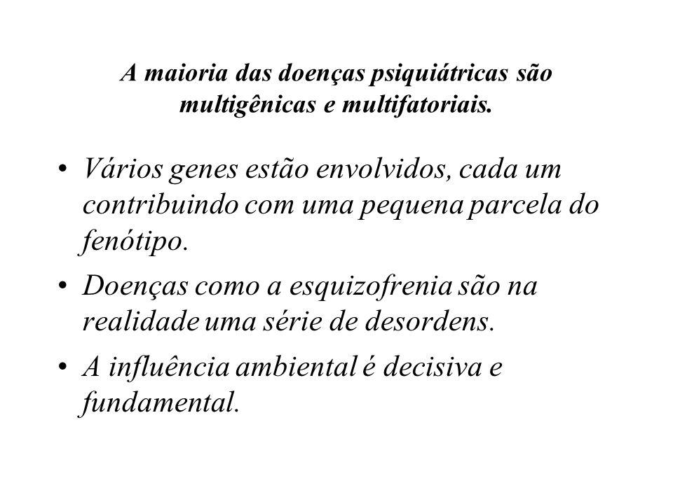 A maioria das doenças psiquiátricas são multigênicas e multifatoriais.