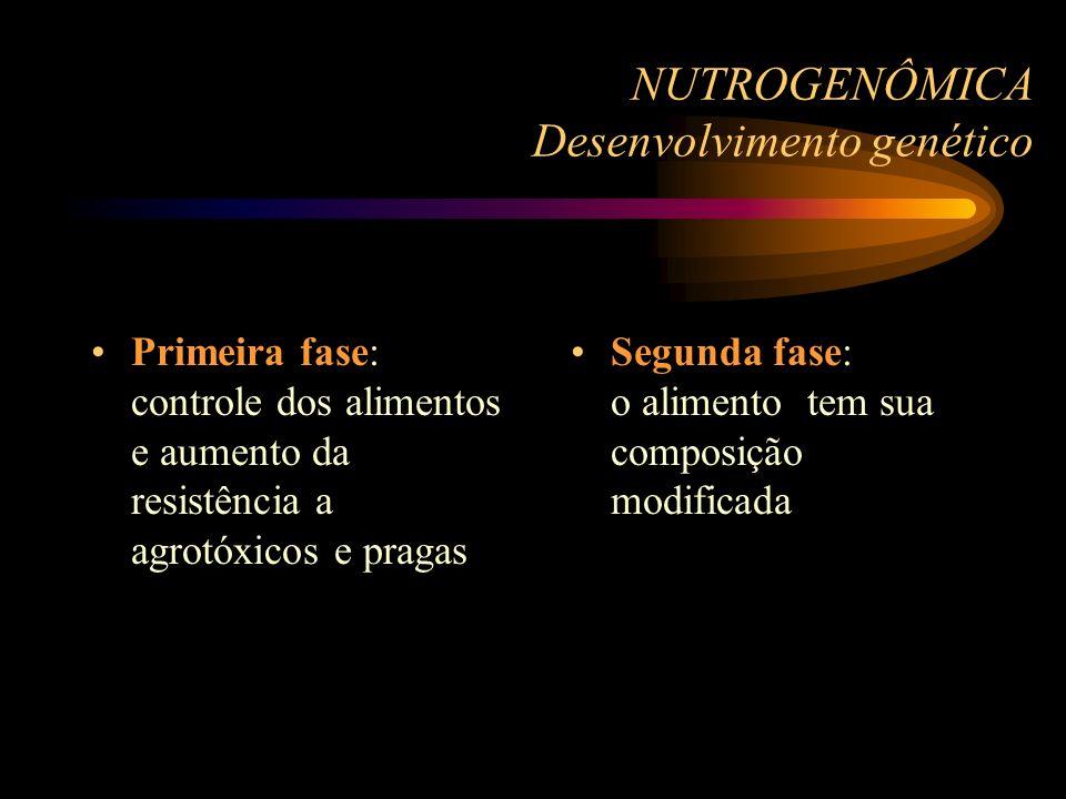 NUTROGENÔMICA Desenvolvimento genético