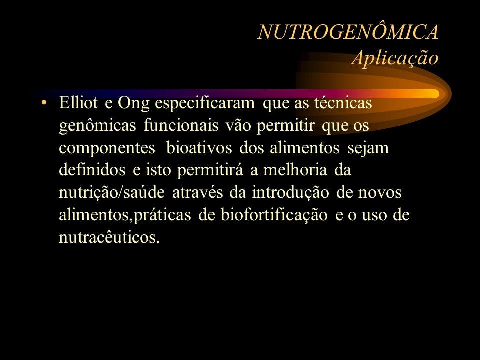 NUTROGENÔMICA Aplicação