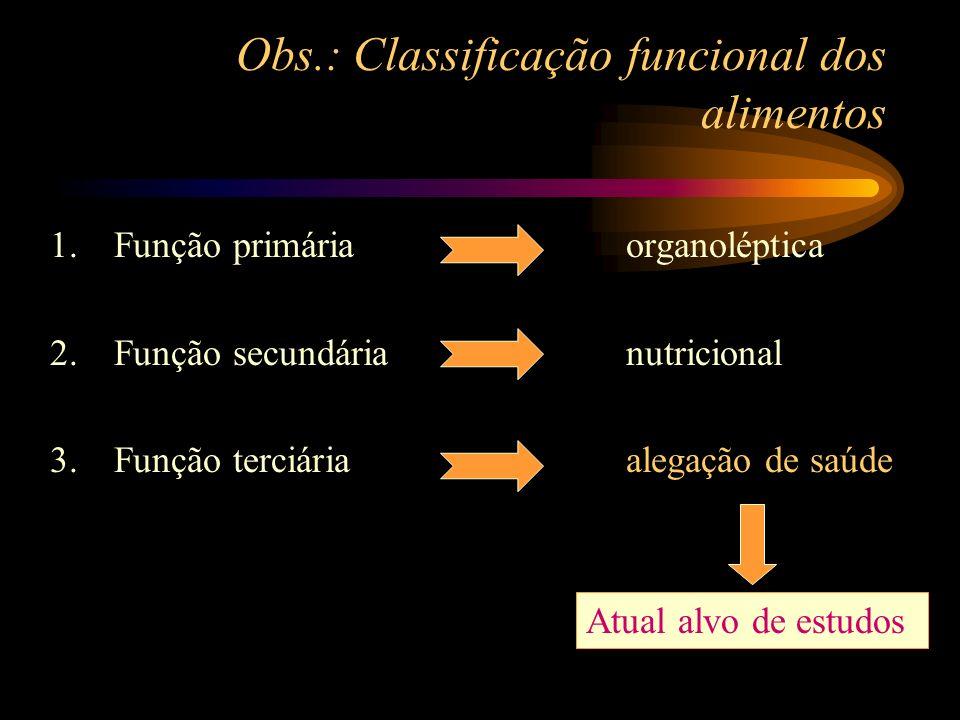 Obs.: Classificação funcional dos alimentos