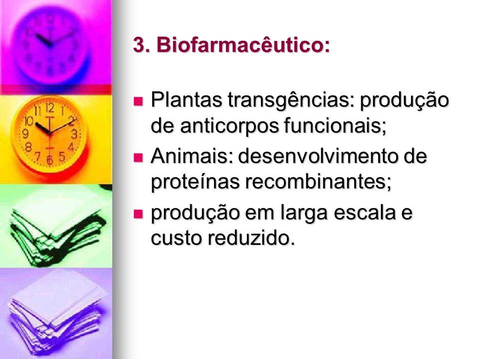3. Biofarmacêutico: Plantas transgências: produção de anticorpos funcionais; Animais: desenvolvimento de proteínas recombinantes;