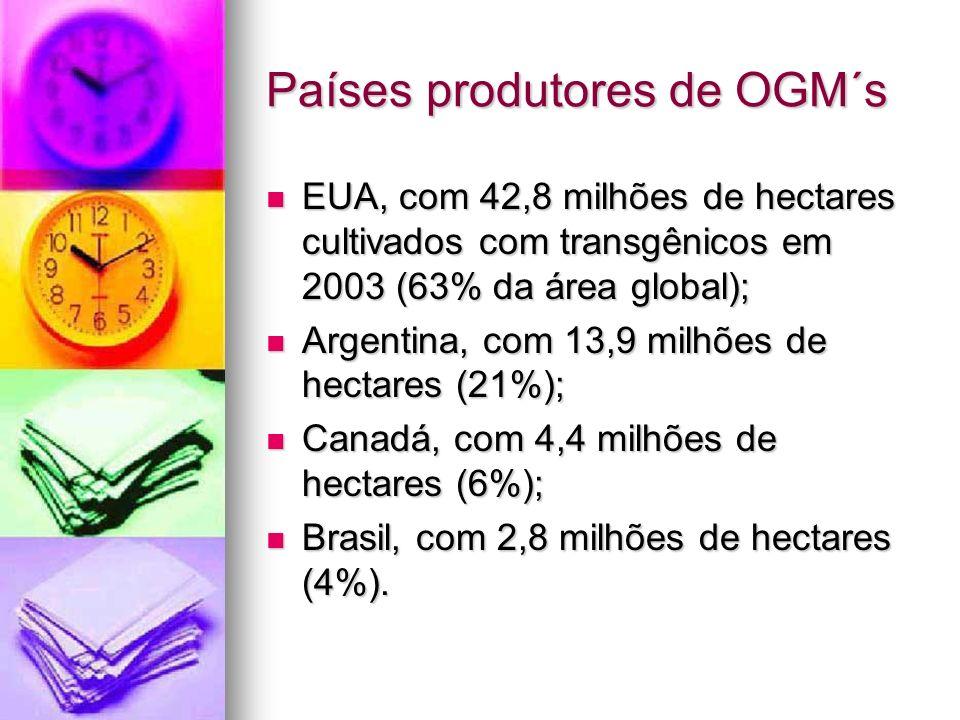 Países produtores de OGM´s