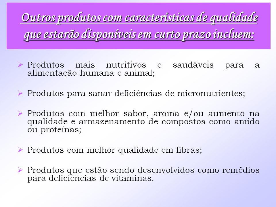 Outros produtos com características de qualidade que estarão disponíveis em curto prazo incluem: