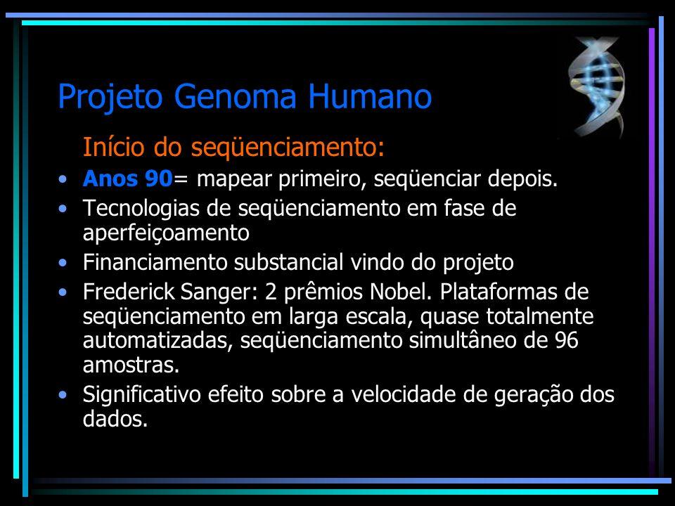 Projeto Genoma Humano Início do seqüenciamento: