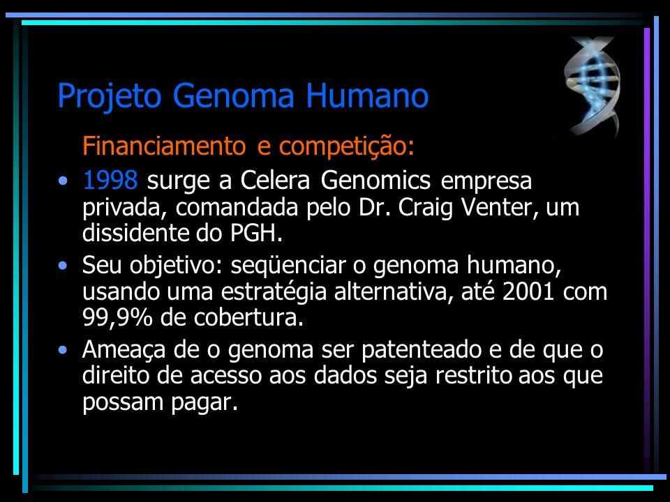 Projeto Genoma Humano Financiamento e competição: