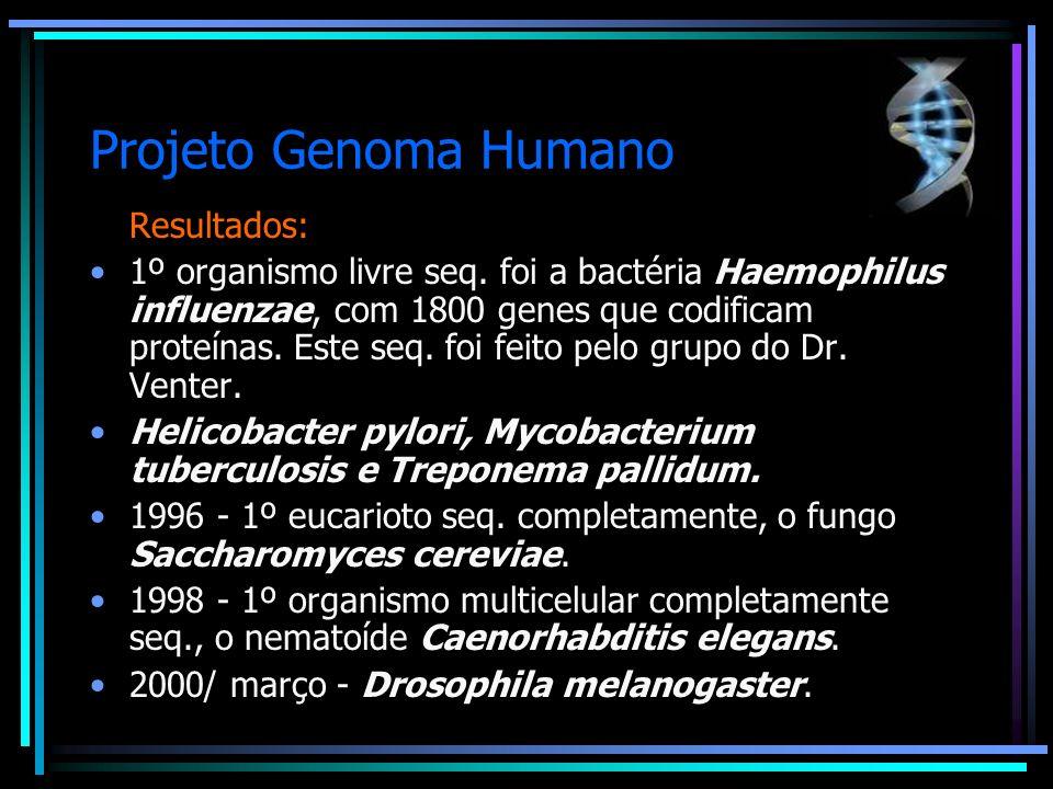 Projeto Genoma Humano Resultados: