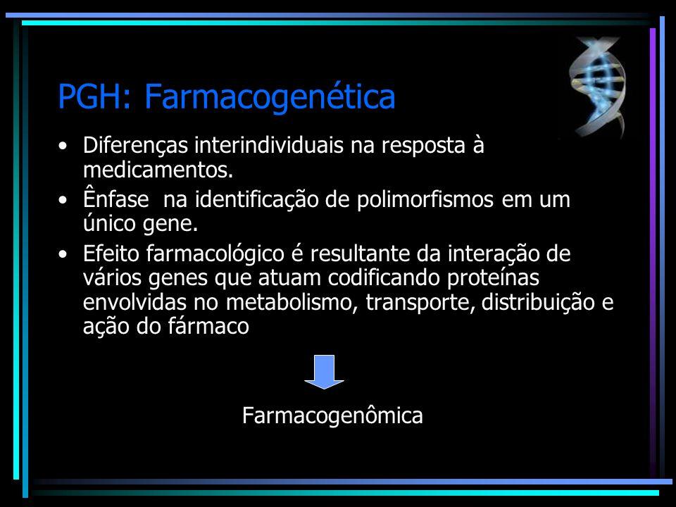 PGH: Farmacogenética Diferenças interindividuais na resposta à medicamentos. Ênfase na identificação de polimorfismos em um único gene.