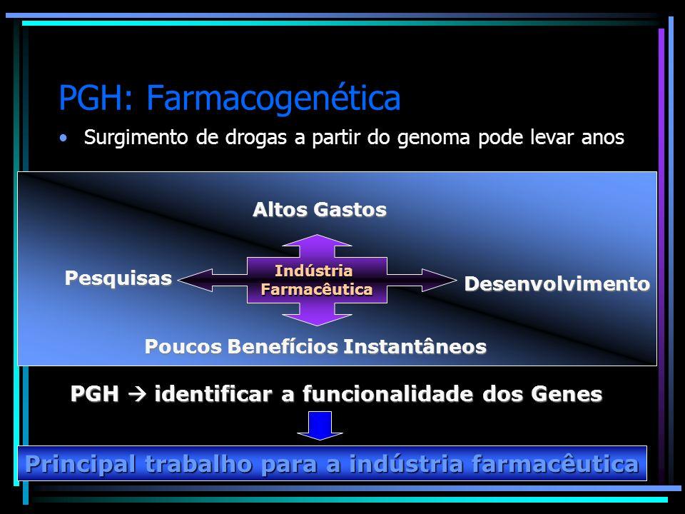 PGH: Farmacogenética Principal trabalho para a indústria farmacêutica