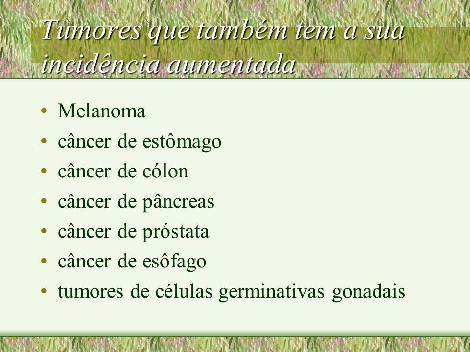 Tumores que também tem a sua incidência aumentada