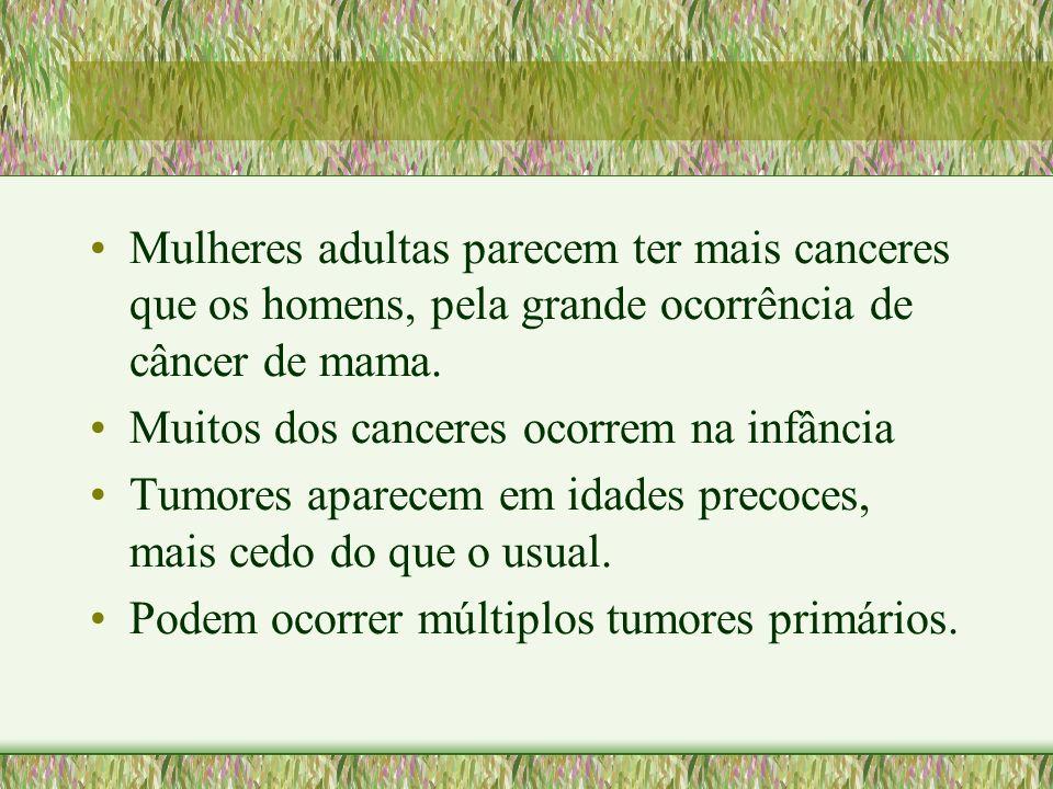 Mulheres adultas parecem ter mais canceres que os homens, pela grande ocorrência de câncer de mama.