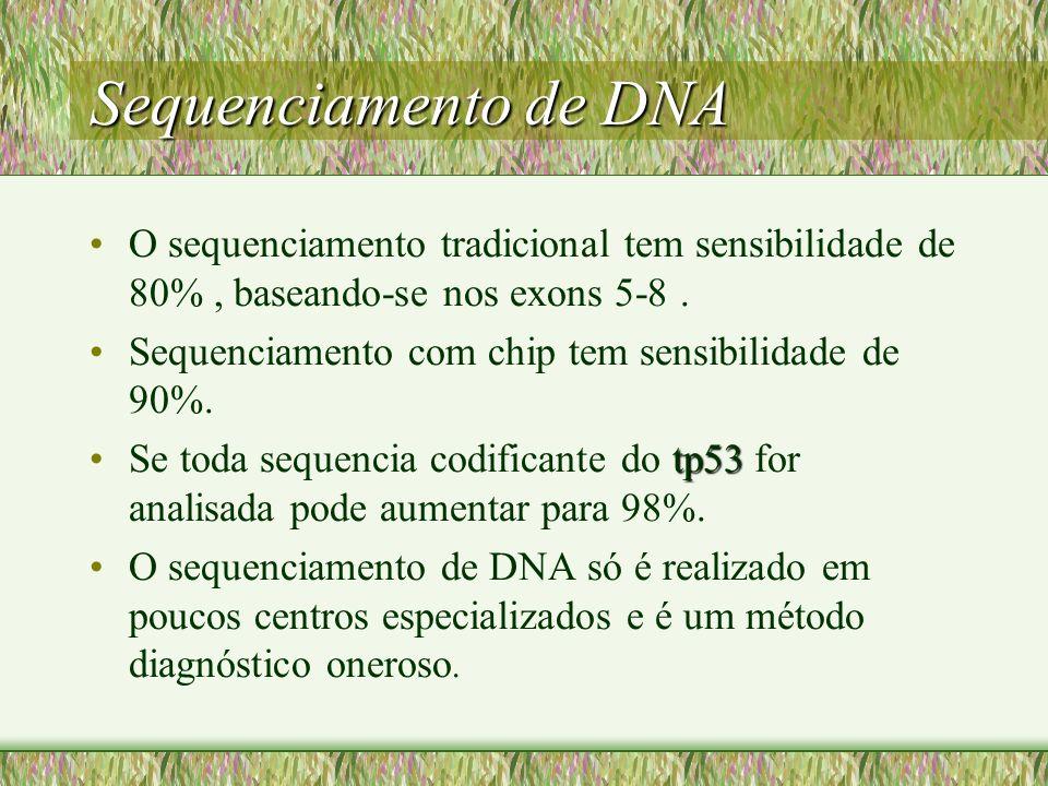 Sequenciamento de DNA O sequenciamento tradicional tem sensibilidade de 80% , baseando-se nos exons 5-8 .