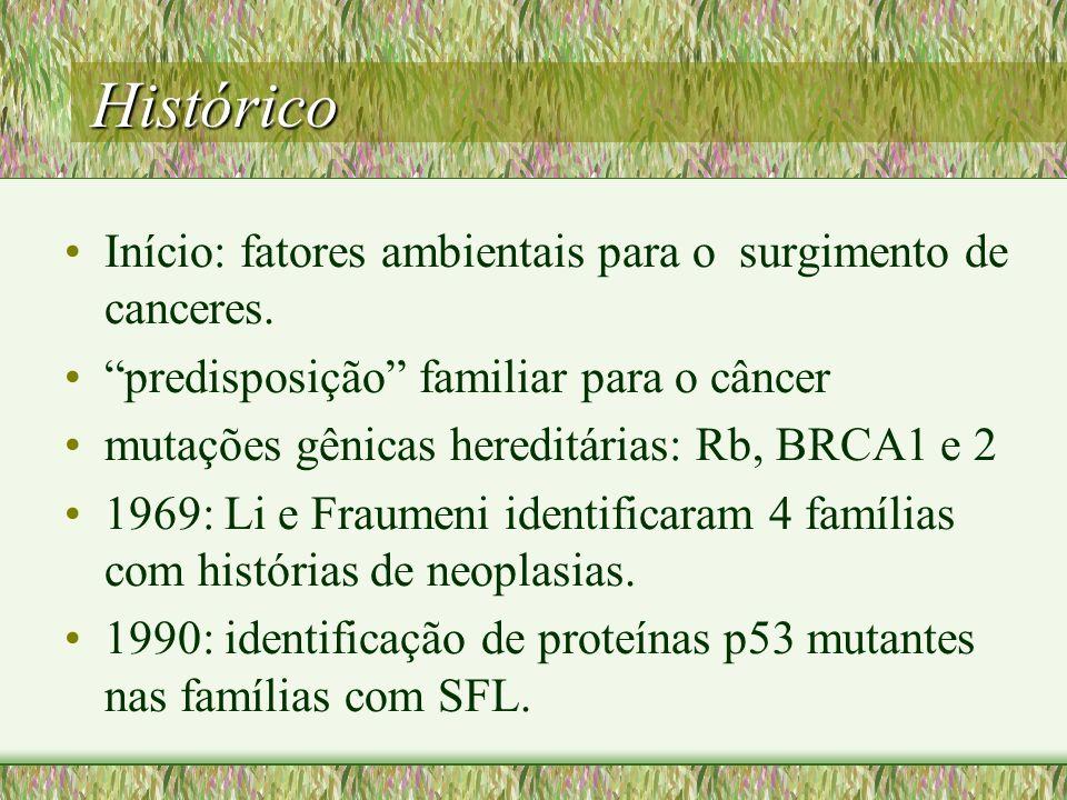 Histórico Início: fatores ambientais para o surgimento de canceres.