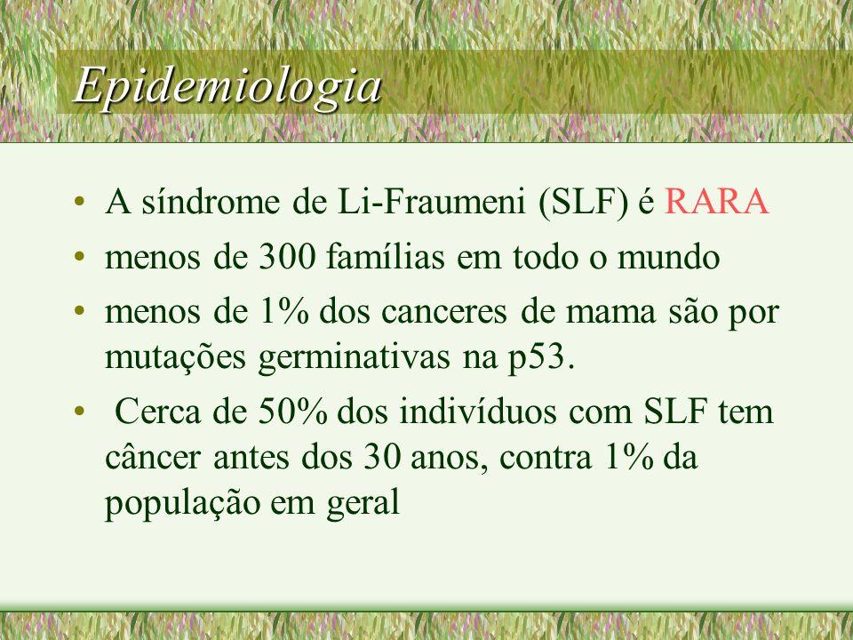 Epidemiologia A síndrome de Li-Fraumeni (SLF) é RARA