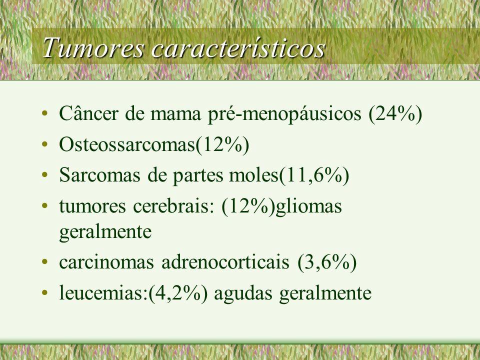 Tumores característicos