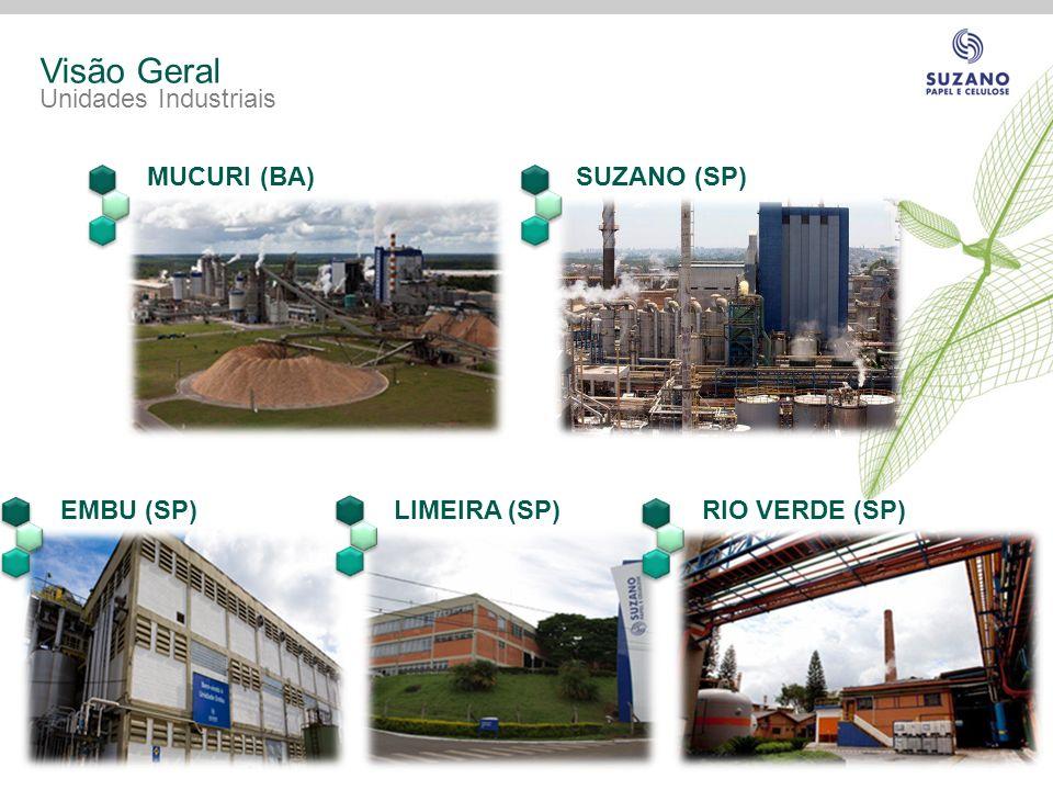 Visão Geral Unidades Industriais MUCURI (BA) SUZANO (SP) EMBU (SP)