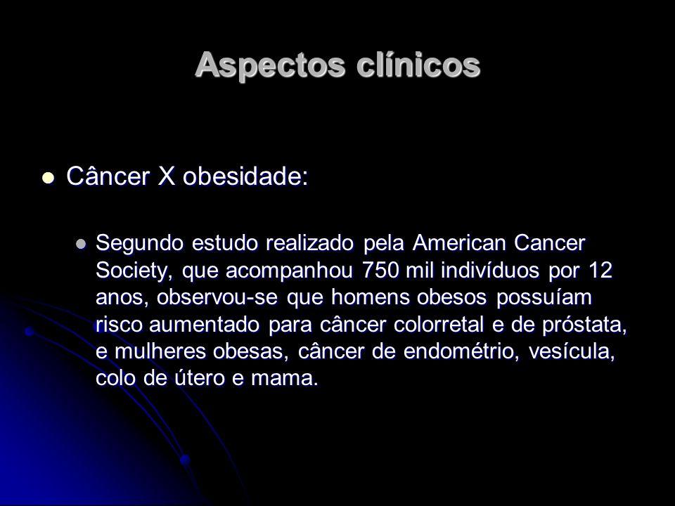 Aspectos clínicos Câncer X obesidade: