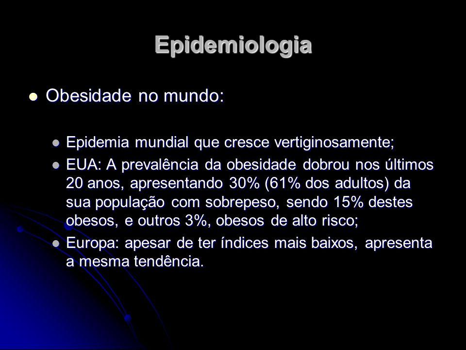 Epidemiologia Obesidade no mundo: