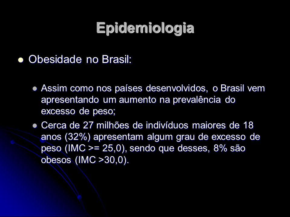 Epidemiologia Obesidade no Brasil: