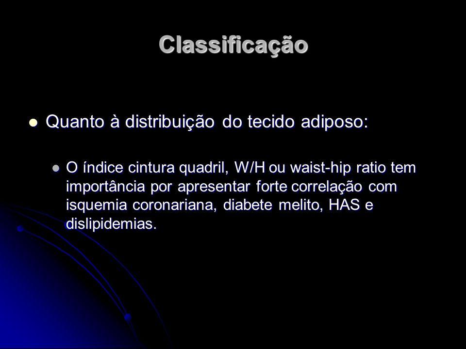 Classificação Quanto à distribuição do tecido adiposo: