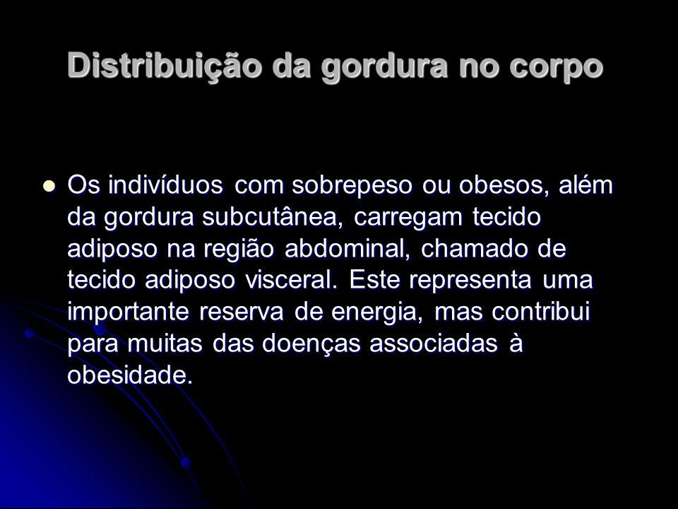 Distribuição da gordura no corpo