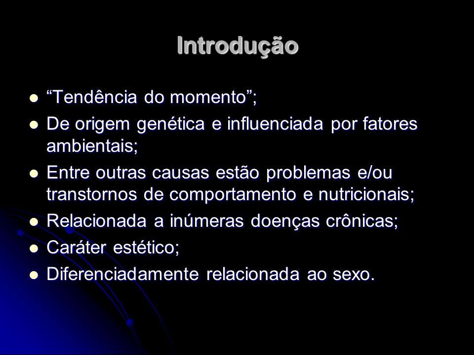 Introdução Tendência do momento ;