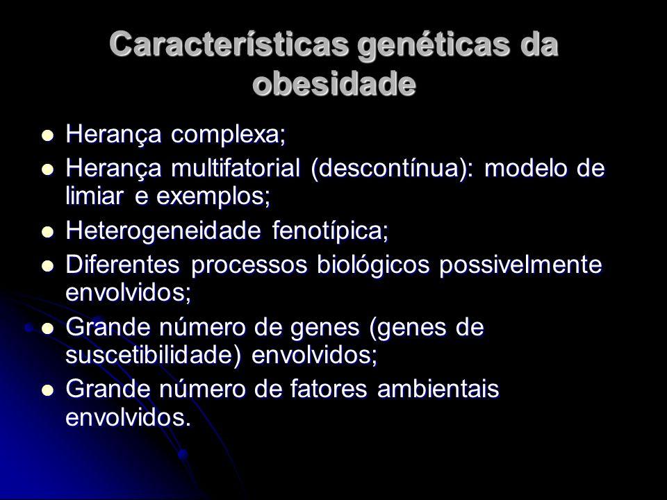 Características genéticas da obesidade