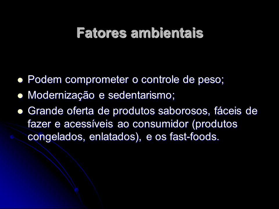 Fatores ambientais Podem comprometer o controle de peso;