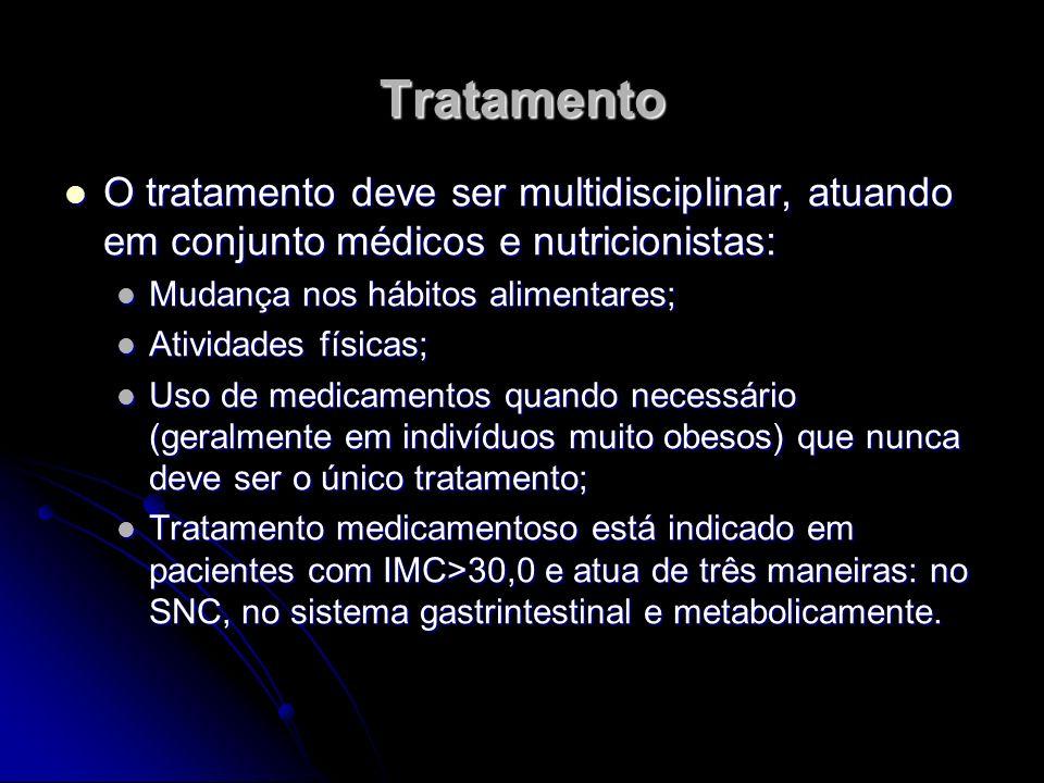 Tratamento O tratamento deve ser multidisciplinar, atuando em conjunto médicos e nutricionistas: Mudança nos hábitos alimentares;