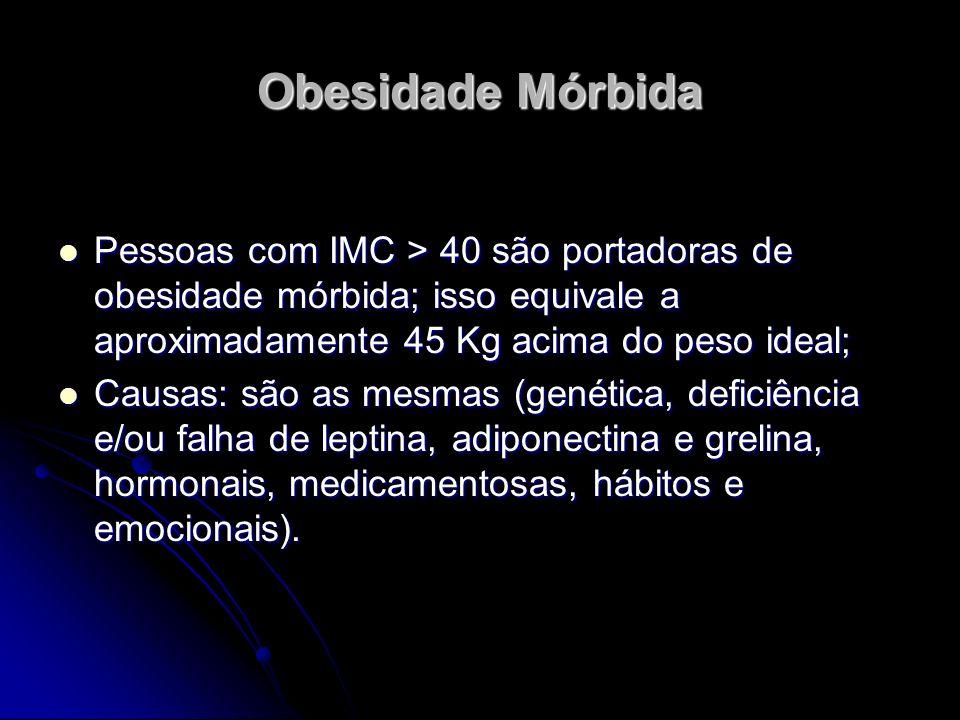 Obesidade Mórbida Pessoas com IMC > 40 são portadoras de obesidade mórbida; isso equivale a aproximadamente 45 Kg acima do peso ideal;