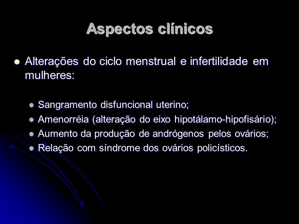 Aspectos clínicos Alterações do ciclo menstrual e infertilidade em mulheres: Sangramento disfuncional uterino;