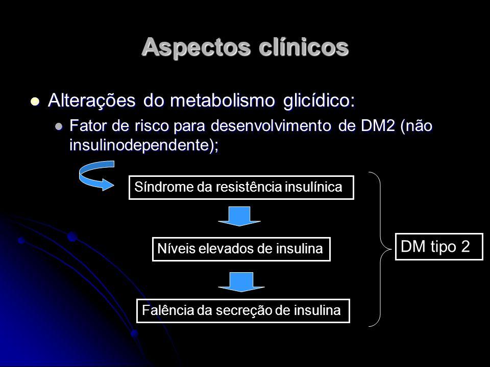 Aspectos clínicos Alterações do metabolismo glicídico: