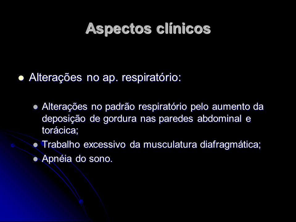 Aspectos clínicos Alterações no ap. respiratório: