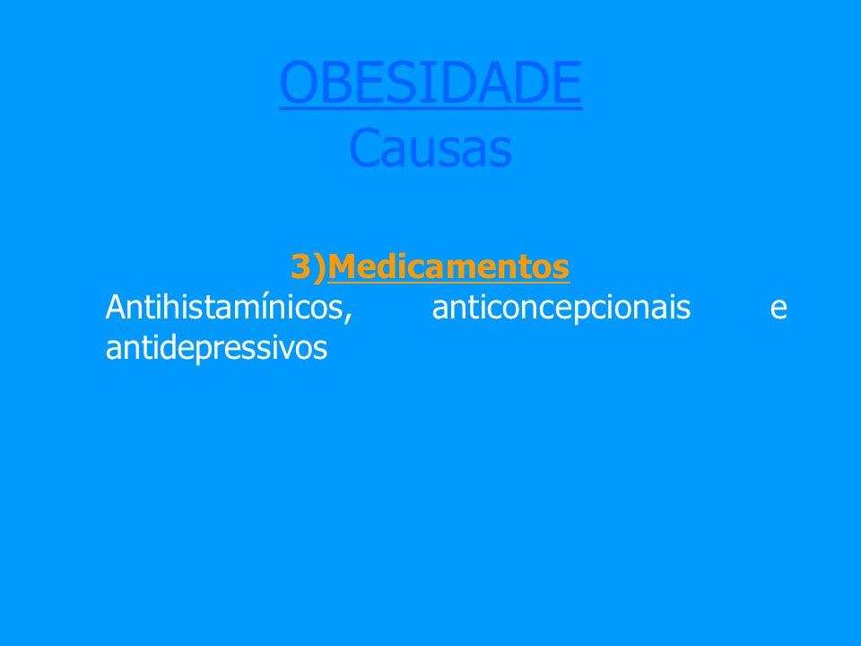 OBESIDADE Causas 3)Medicamentos Antihistamínicos, anticoncepcionais e antidepressivos