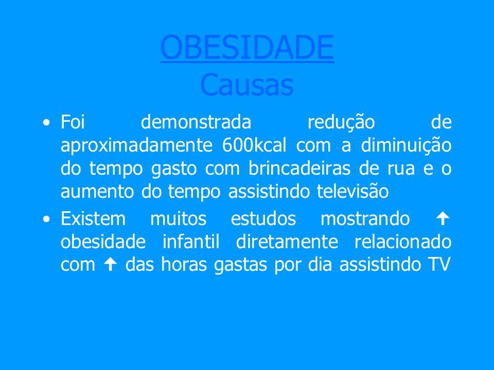 OBESIDADE Causas