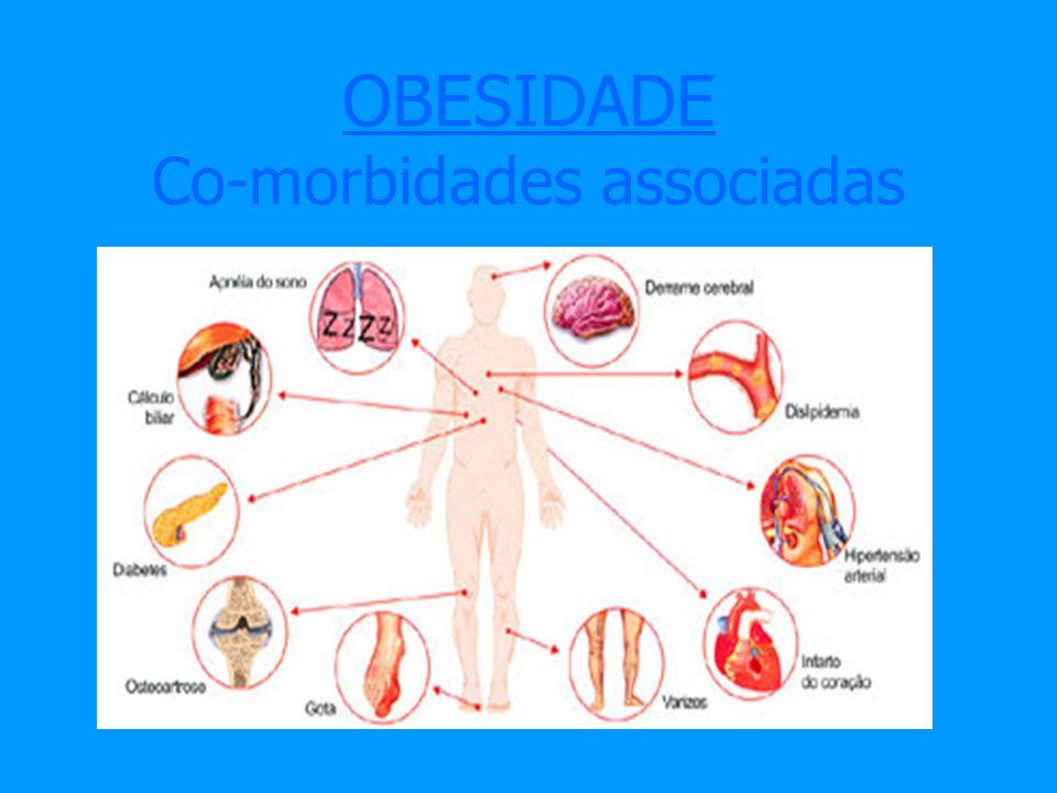 OBESIDADE Co-morbidades associadas